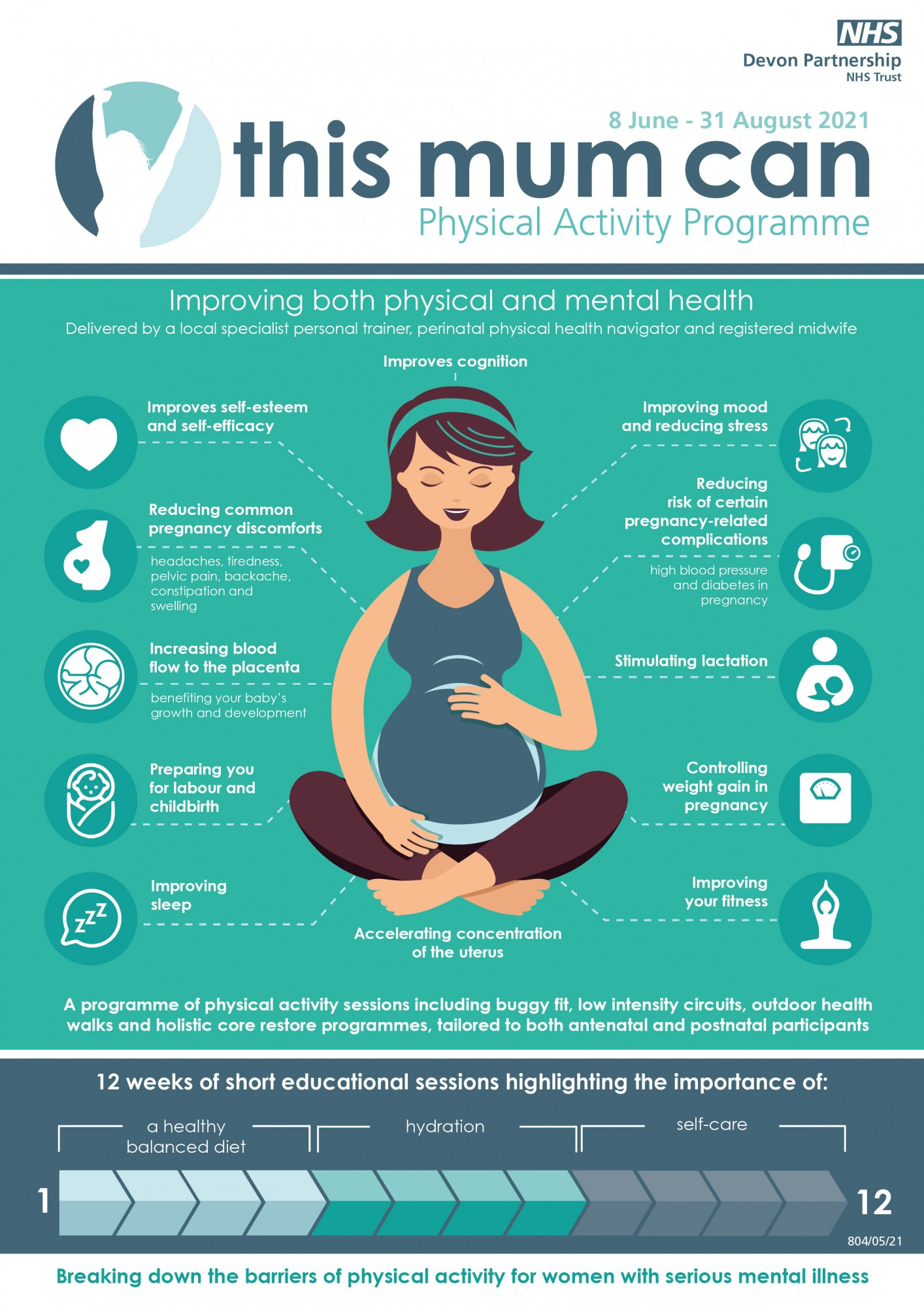 'This Mum Can' Physical Activity Programme infographic